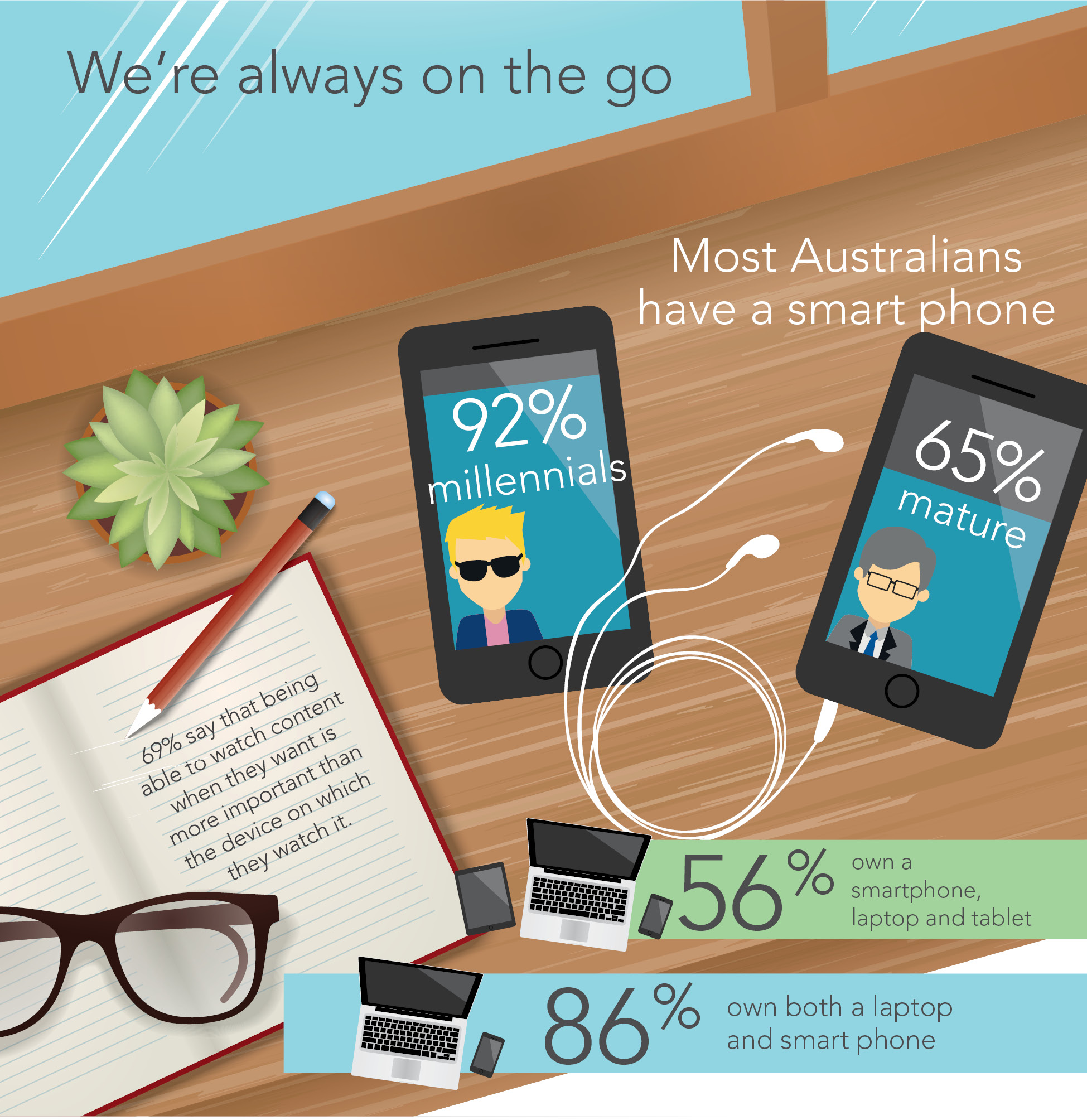 5 reasons why Aussie adults need financial education